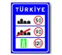 Türkiye Hız Sınırları Levhası